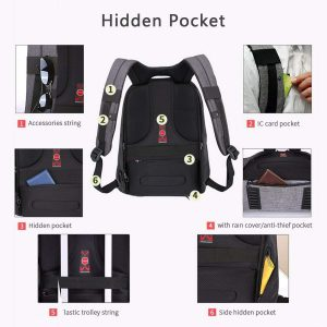 Review of Kopack Waterproof Anti-theft laptop backpack (7)